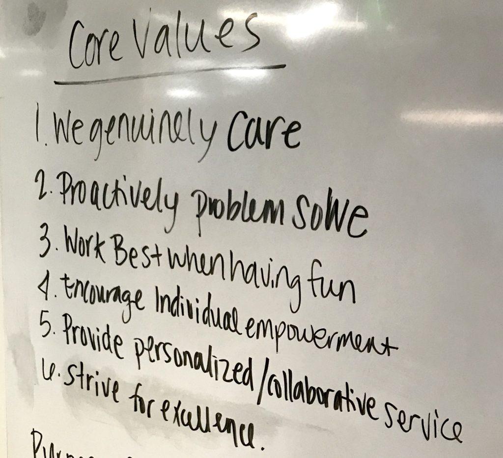 Knit Marketing Core Values